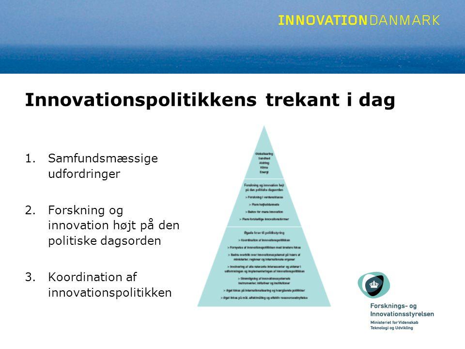 Innovationspolitikkens trekant i dag 1.Samfundsmæssige udfordringer 2.Forskning og innovation højt på den politiske dagsorden 3.Koordination af innovationspolitikken