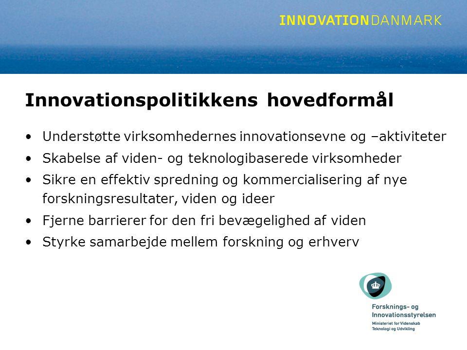 Innovationspolitikkens hovedformål Understøtte virksomhedernes innovationsevne og –aktiviteter Skabelse af viden- og teknologibaserede virksomheder Sikre en effektiv spredning og kommercialisering af nye forskningsresultater, viden og ideer Fjerne barrierer for den fri bevægelighed af viden Styrke samarbejde mellem forskning og erhverv