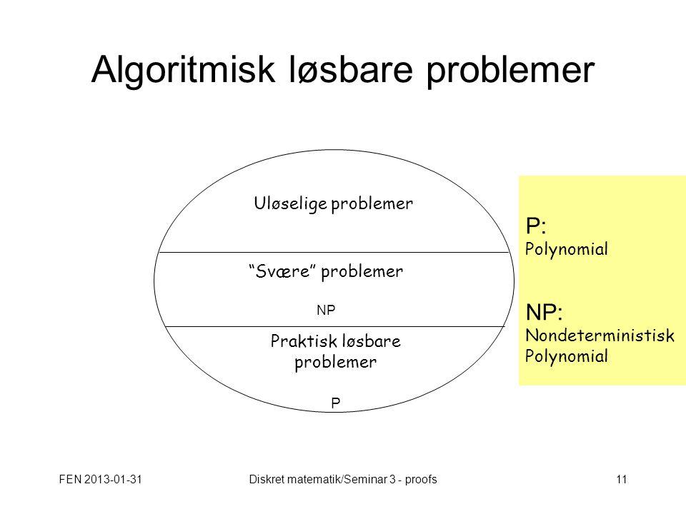 FEN 2013-01-31Diskret matematik/Seminar 3 - proofs11 Algoritmisk løsbare problemer P: Polynomial NP: Nondeterministisk Polynomial Uløselige problemer Svære problemer NP Praktisk løsbare problemer P