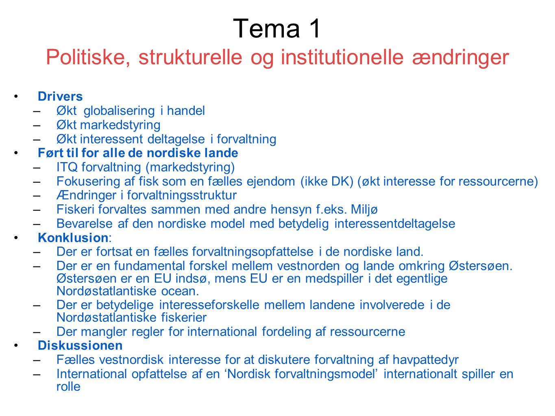 Tema 1 Politiske, strukturelle og institutionelle ændringer Drivers –Økt globalisering i handel –Økt markedstyring –Økt interessent deltagelse i forvaltning Ført til for alle de nordiske lande –ITQ forvaltning (markedstyring) –Fokusering af fisk som en fælles ejendom (ikke DK) (økt interesse for ressourcerne) –Ændringer i forvaltningsstruktur –Fiskeri forvaltes sammen med andre hensyn f.eks.