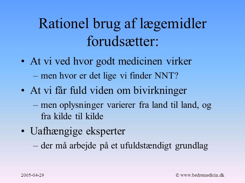 2005-04-29© www.bedremedicin.dk Rationel brug af lægemidler forudsætter: At vi ved hvor godt medicinen virker –men hvor er det lige vi finder NNT.