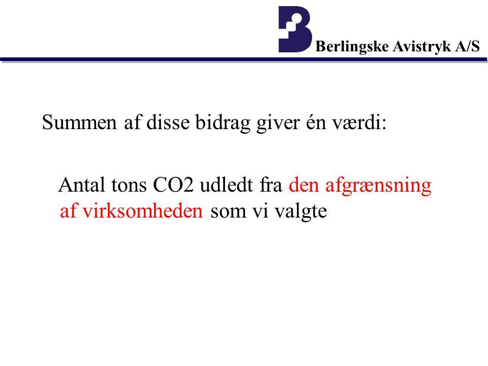 Summen af disse bidrag giver én værdi: Antal tons CO2 udledt fra den afgrænsning af virksomheden som vi valgte