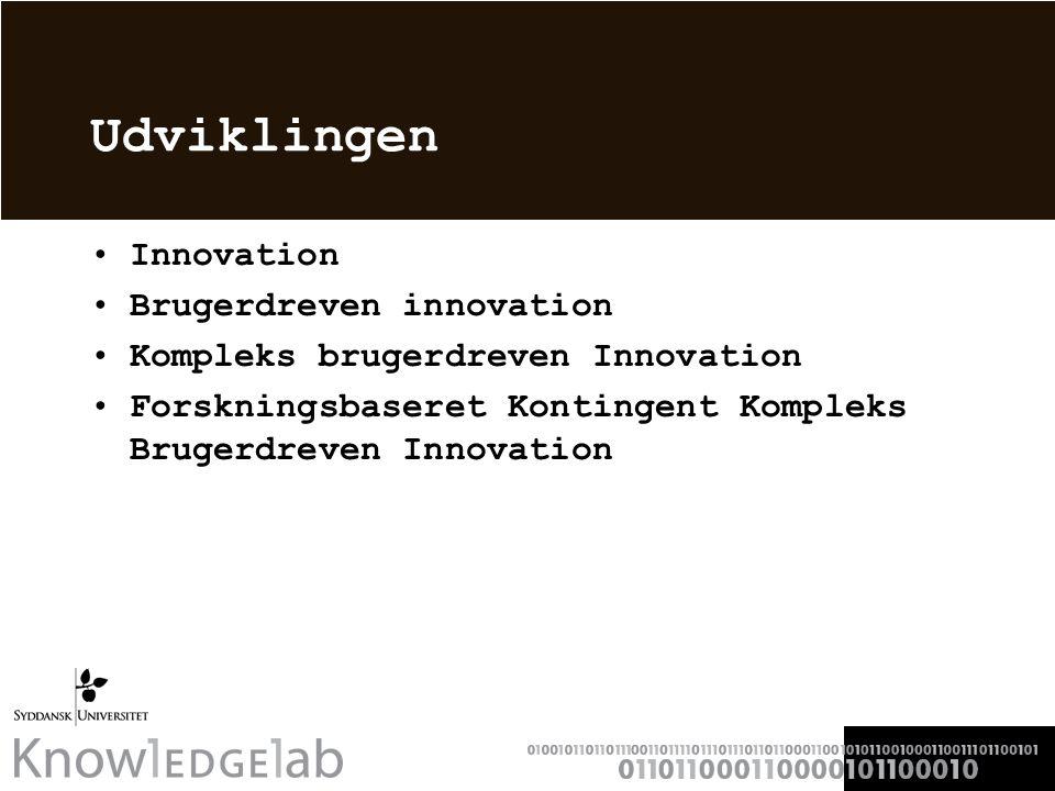 Udviklingen Innovation Brugerdreven innovation Kompleks brugerdreven Innovation Forskningsbaseret Kontingent Kompleks Brugerdreven Innovation