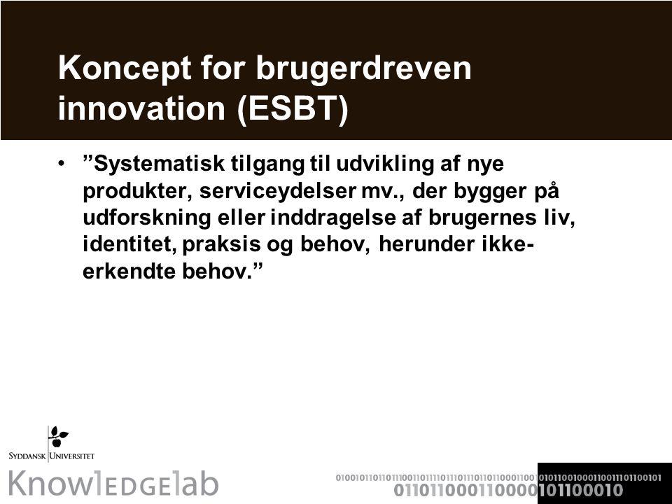 Koncept for brugerdreven innovation (ESBT) Systematisk tilgang til udvikling af nye produkter, serviceydelser mv., der bygger på udforskning eller inddragelse af brugernes liv, identitet, praksis og behov, herunder ikke- erkendte behov.