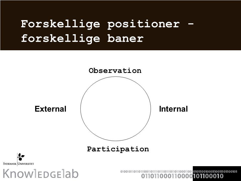 Forskellige positioner - forskellige baner Observation Participation InternalExternal