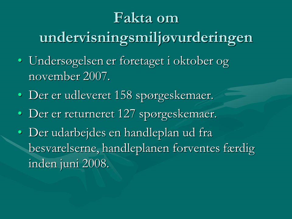 Fakta om undervisningsmiljøvurderingen Undersøgelsen er foretaget i oktober og november 2007.Undersøgelsen er foretaget i oktober og november 2007.