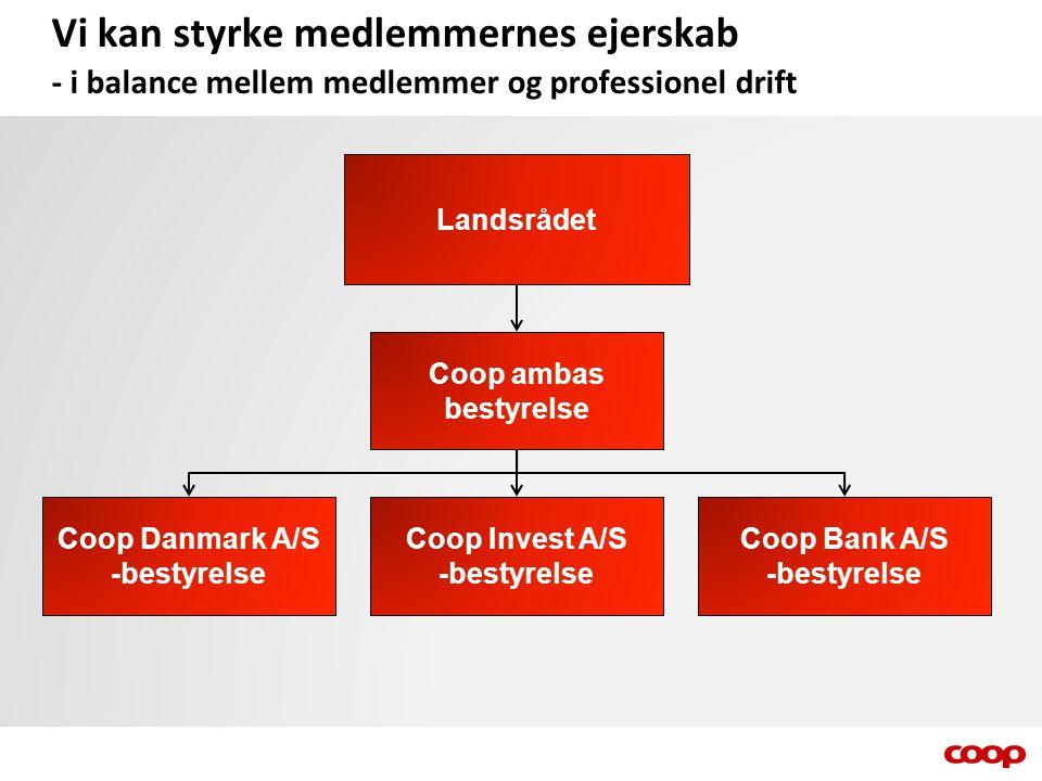 Vi kan styrke medlemmernes ejerskab - i balance mellem medlemmer og professionel drift Landsrådet Coop ambas bestyrelse Coop Invest A/S -bestyrelse Coop Danmark A/S -bestyrelse Coop Bank A/S -bestyrelse