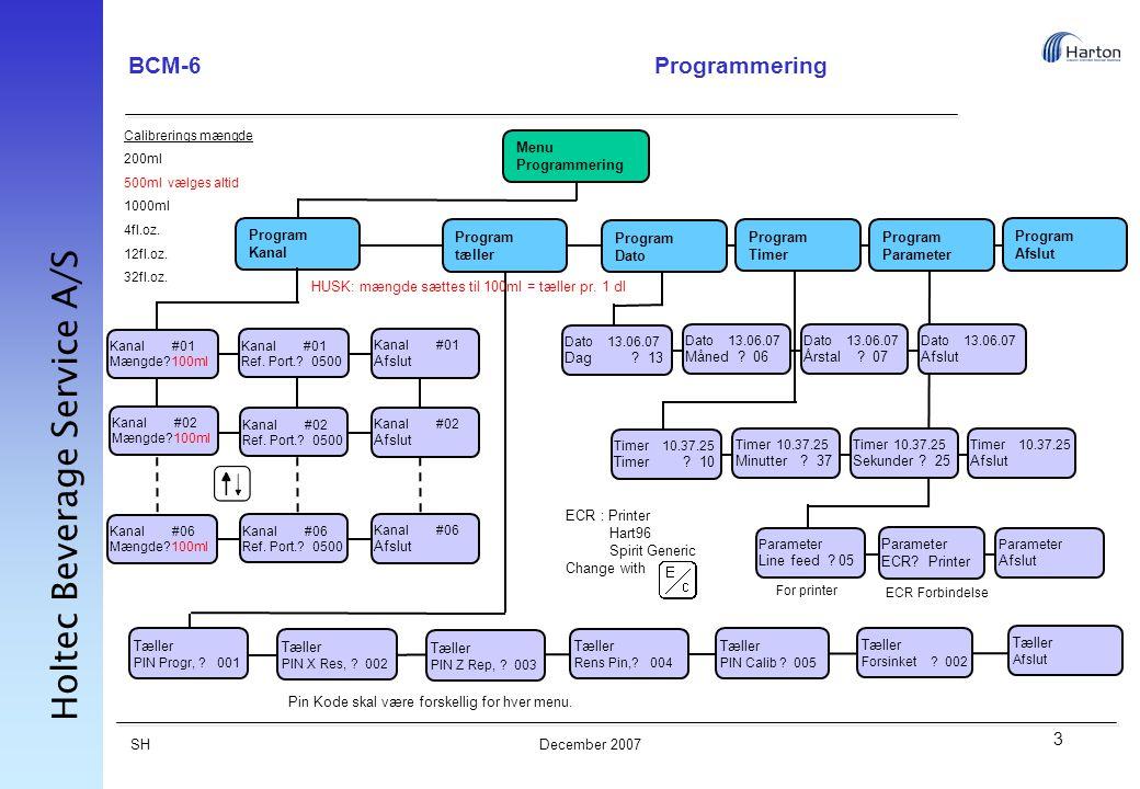 3 SH Holtec Beverage Service A/S December 2007 BCM-6Programmering Menu Programmering Program Kanal Program tæller Program Dato Program Timer Program Parameter Program Afslut Kanal #01 Mængde 100ml Kanal #01 Ref.