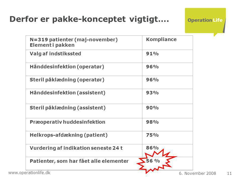 6. November 200811 www.operationlife.dk Derfor er pakke-konceptet vigtigt….