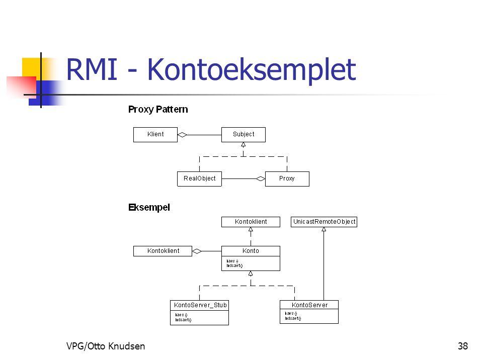 VPG/Otto Knudsen38 RMI - Kontoeksemplet