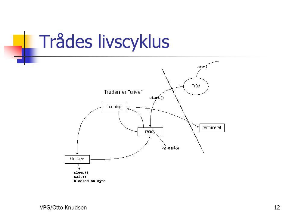 VPG/Otto Knudsen12 Trådes livscyklus