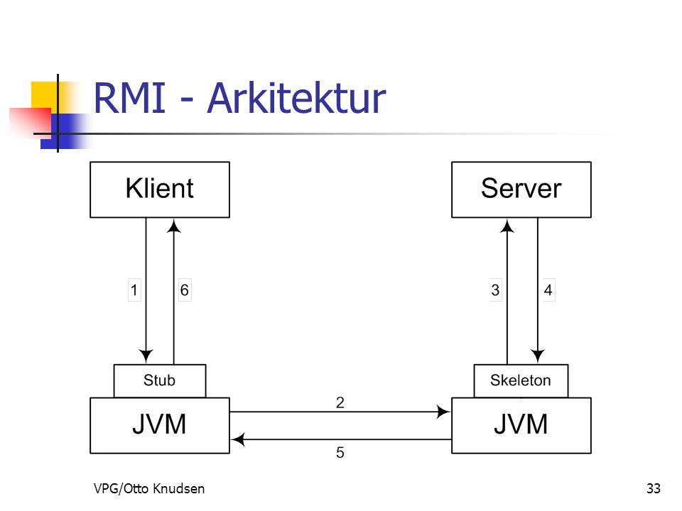 VPG/Otto Knudsen33 RMI - Arkitektur