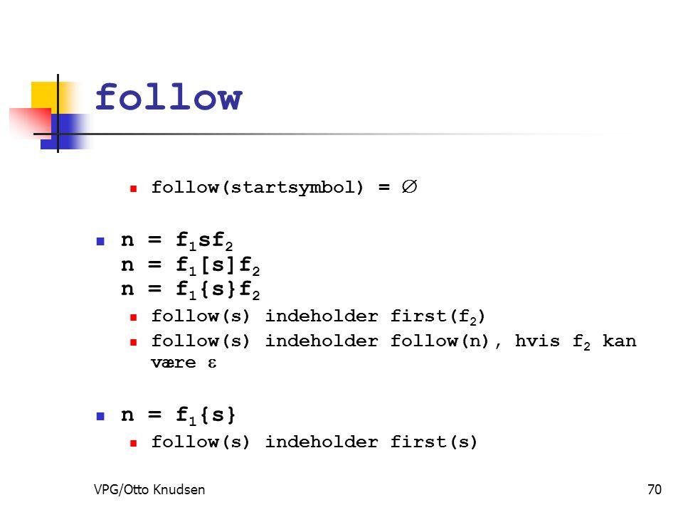 VPG/Otto Knudsen70 follow follow(startsymbol) =  n = f 1 sf 2 n = f 1 [s]f 2 n = f 1 {s}f 2 follow(s) indeholder first(f 2 ) follow(s) indeholder follow(n), hvis f 2 kan være  n = f 1 {s} follow(s) indeholder first(s)