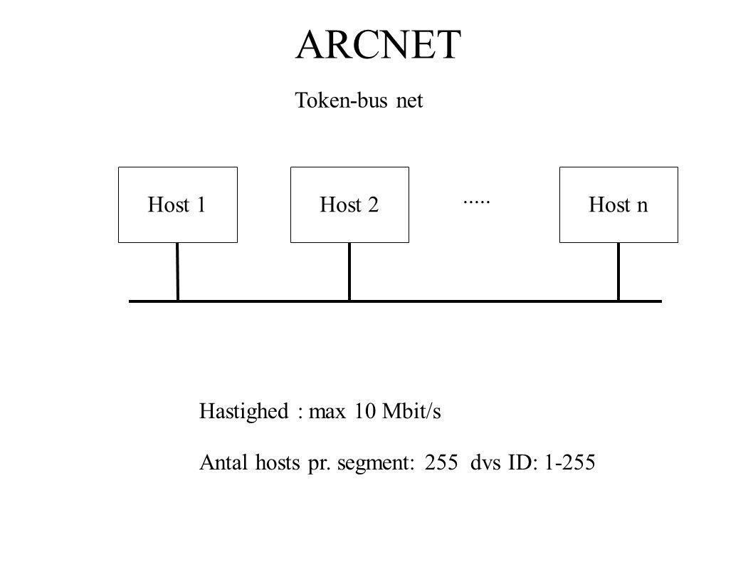 ARCNET Host 1Host 2Host n Token-bus net..... Hastighed : max 10 Mbit/s Antal hosts pr.