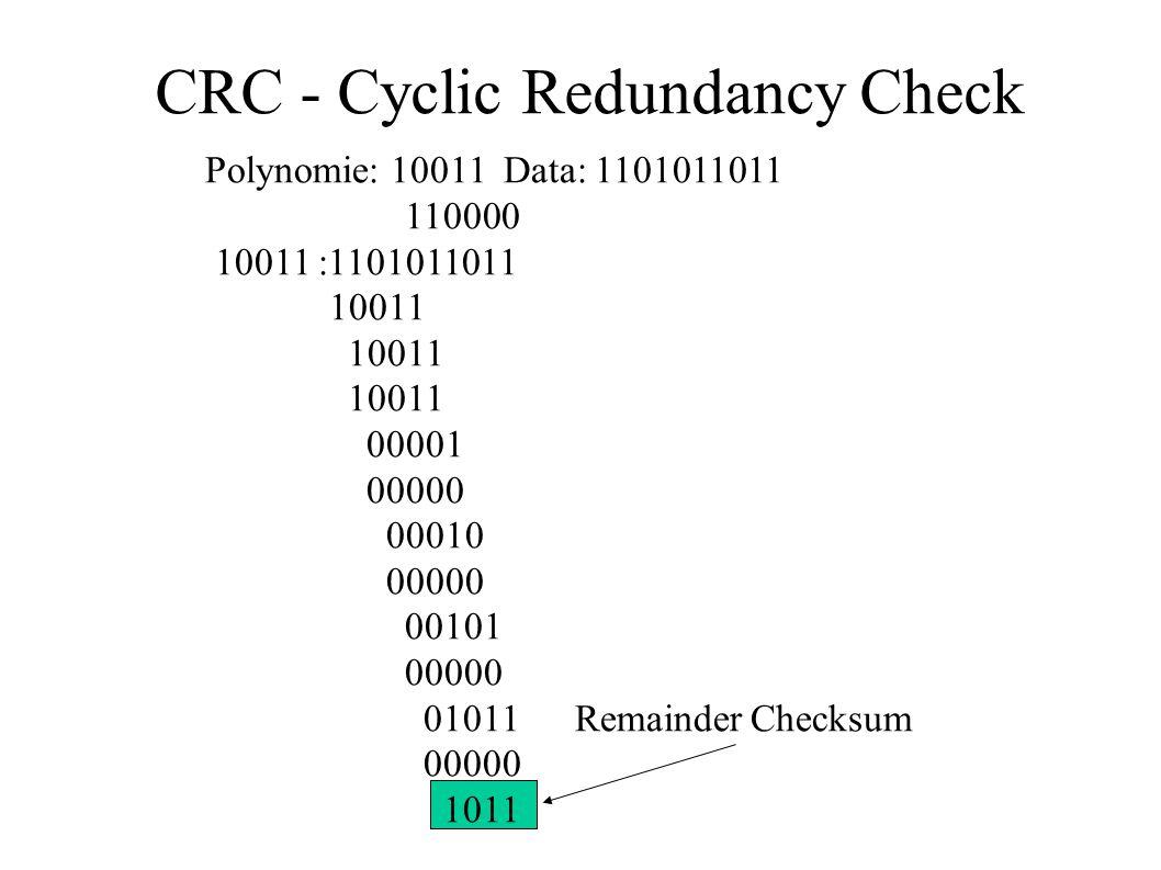 CRC - Cyclic Redundancy Check Polynomie: 10011 Data: 1101011011 110000 10011 :1101011011 10011 00001 00000 00010 00000 00101 00000 01011 Remainder Checksum 00000 1011