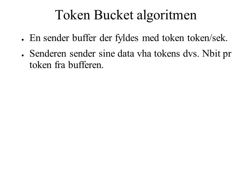 Token Bucket algoritmen ● En sender buffer der fyldes med token token/sek.