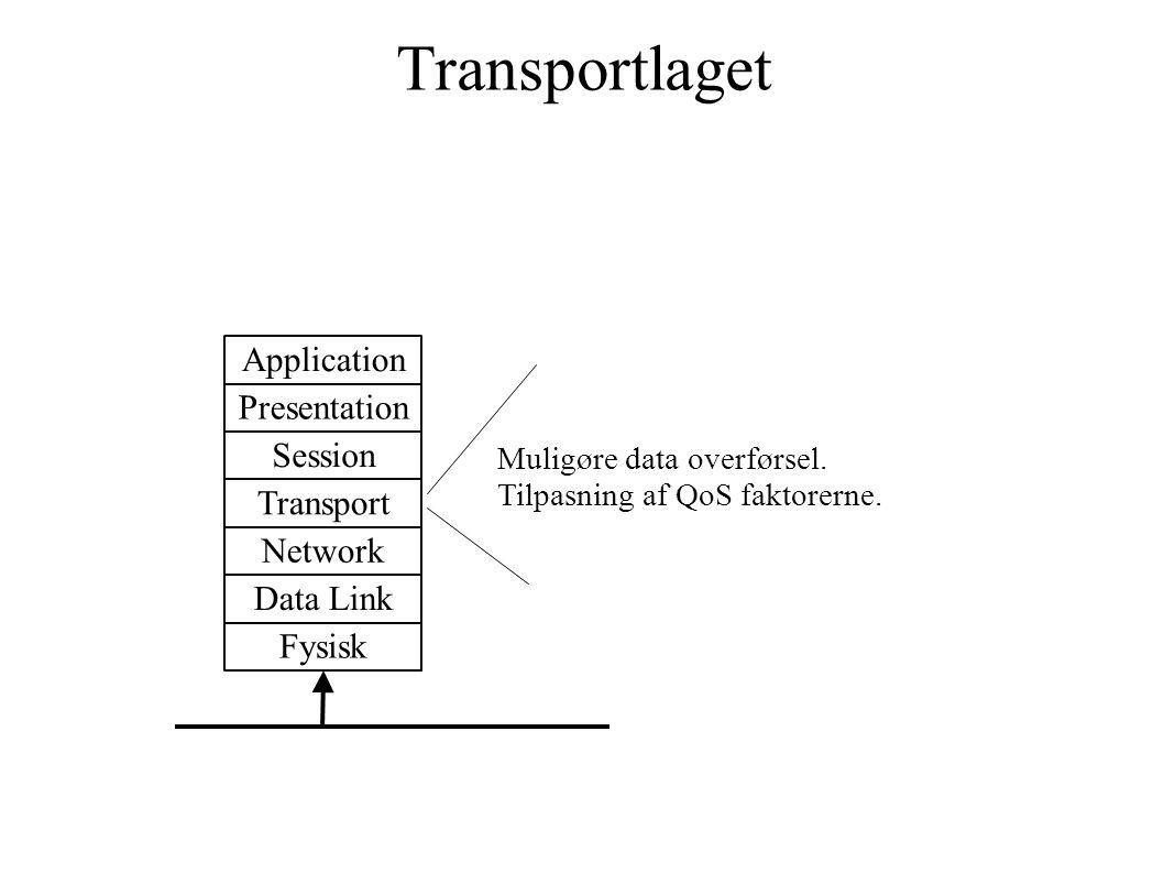Transportlaget Fysisk Data Link Network Transport Session Presentation Application Muligøre data overførsel.