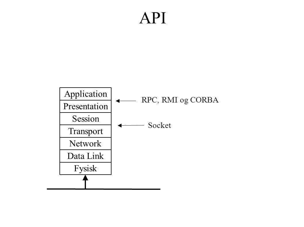 API Fysisk Data Link Network Transport Session Presentation Application Socket RPC, RMI og CORBA