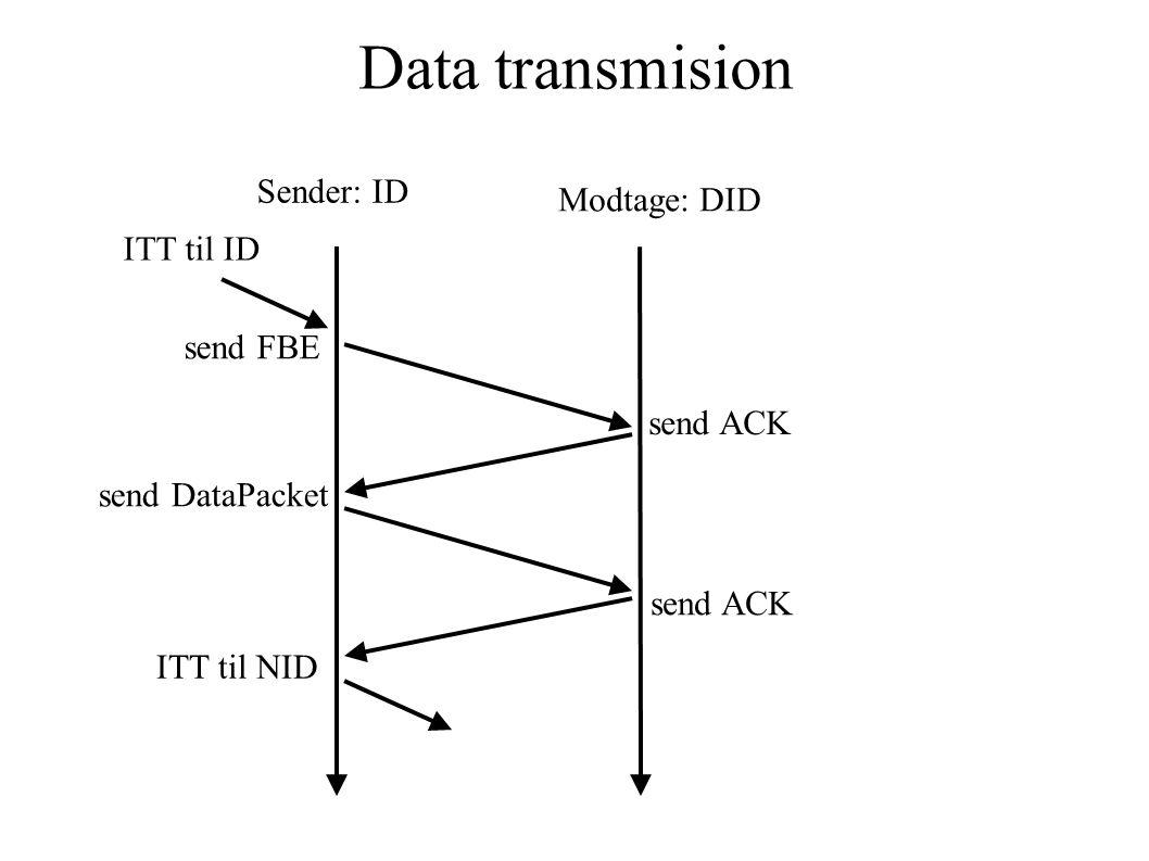 Data transmision Sender: ID Modtage: DID ITT til ID send FBE send ACK send DataPacket send ACK ITT til NID