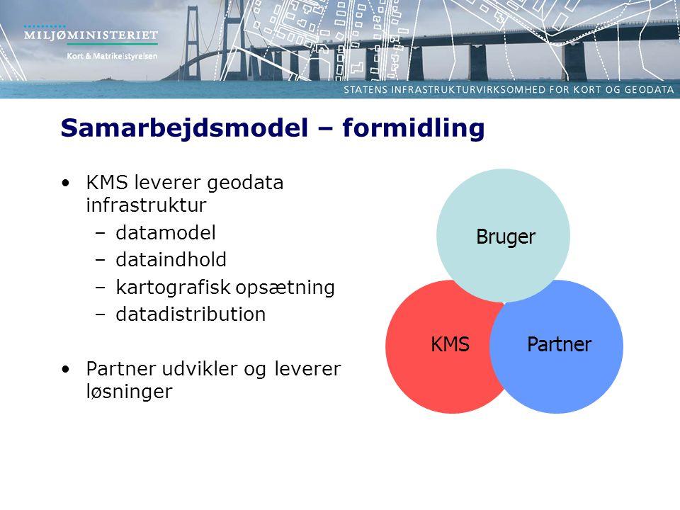 Samarbejdsmodel – formidling KMS leverer geodata infrastruktur –datamodel –dataindhold –kartografisk opsætning –datadistribution Partner udvikler og leverer løsninger Bruger KMSPartner