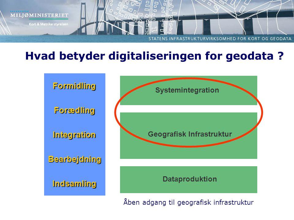Hvad betyder digitaliseringen for geodata .