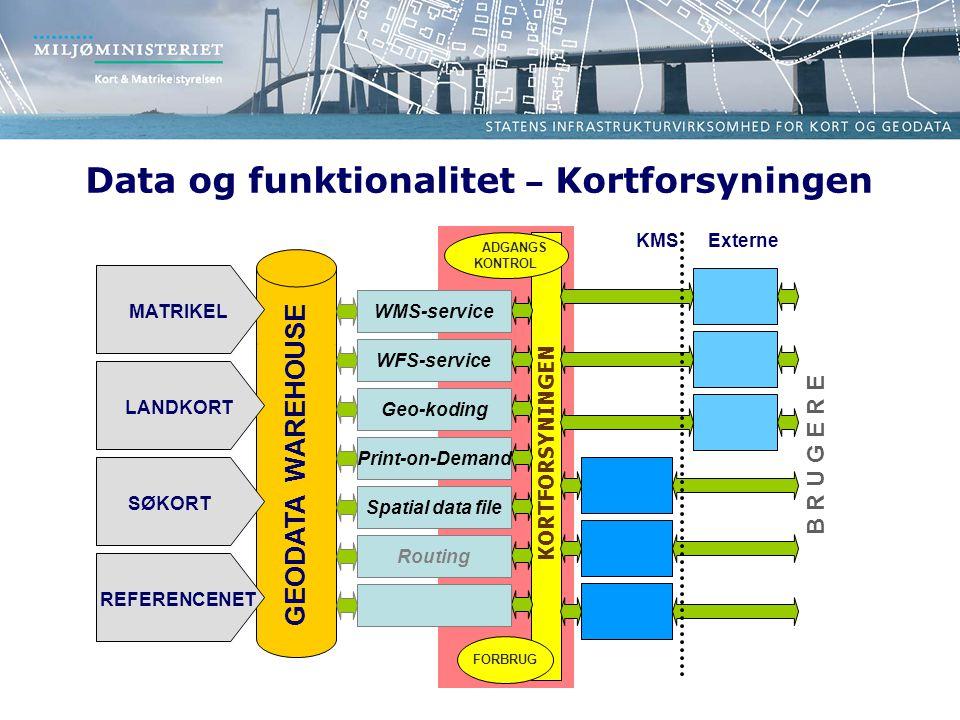 Data og funktionalitet – Kortforsyningen GEODATA WAREHOUSE KORTFORSYNINGEN FORBRUG ADGANGS KONTROL WMS-service WFS-service Geo-koding Print-on-Demand Spatial data file Routing B R U G E R E KMSExterne REFERENCENET SØKORT LANDKORT MATRIKEL