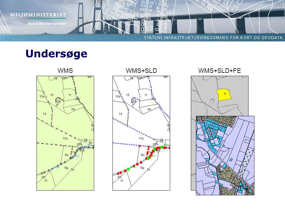 Undersøge WMS+SLDWMSWMS+SLD+FE