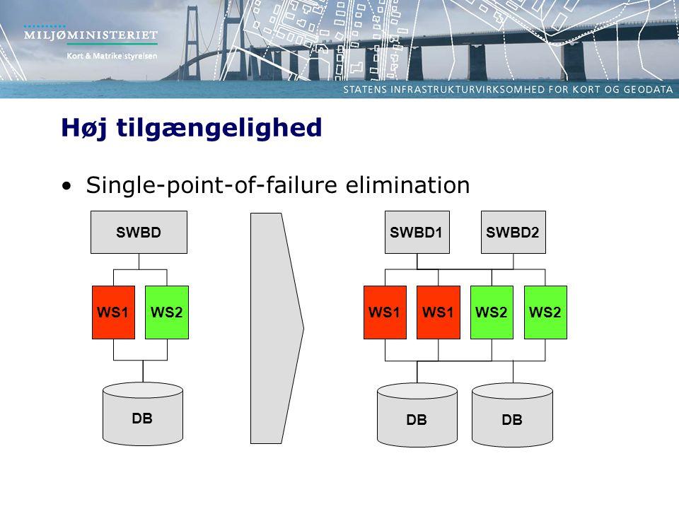 Høj tilgængelighed Single-point-of-failure elimination SWBD WS2WS1 DB SWBD1 WS1WS2WS1WS2 DB SWBD2 DB
