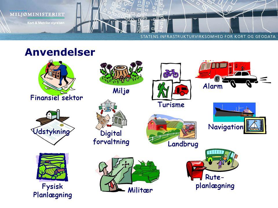 Anvendelser Fysisk Planlægning Militær Miljø Alarm Navigation Finansiel sektor Udstykning Digital forvaltning Rute- planlægning Turisme Landbrug