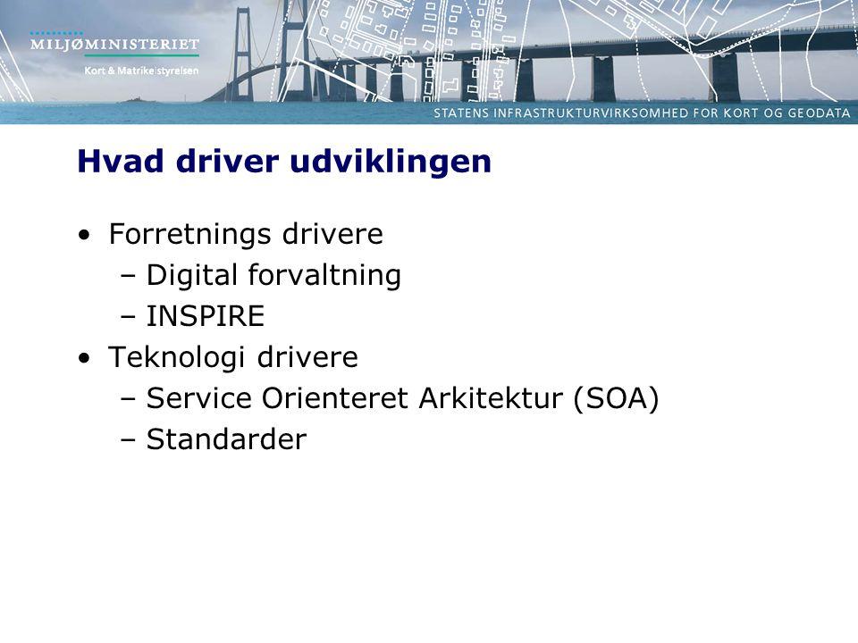 Hvad driver udviklingen Forretnings drivere –Digital forvaltning –INSPIRE Teknologi drivere –Service Orienteret Arkitektur (SOA) –Standarder