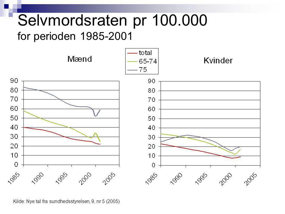 Selvmordsraten pr 100.000 for perioden 1985-2001 Kilde: Nye tal fra sundhedsstyrelsen, 9, nr 5 (2005)