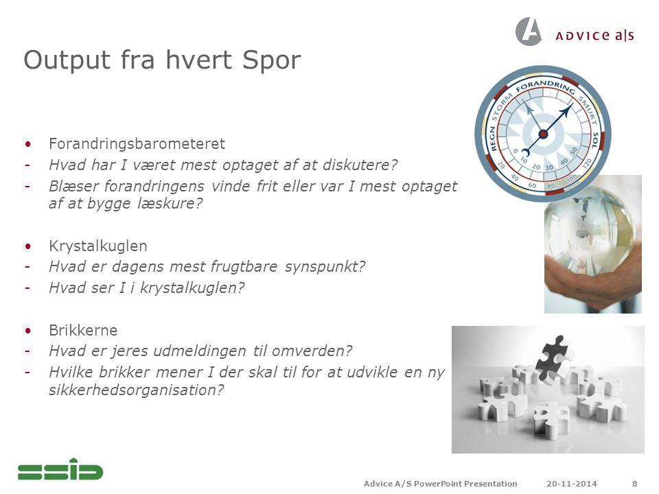 Output fra hvert Spor Forandringsbarometeret -Hvad har I været mest optaget af at diskutere.