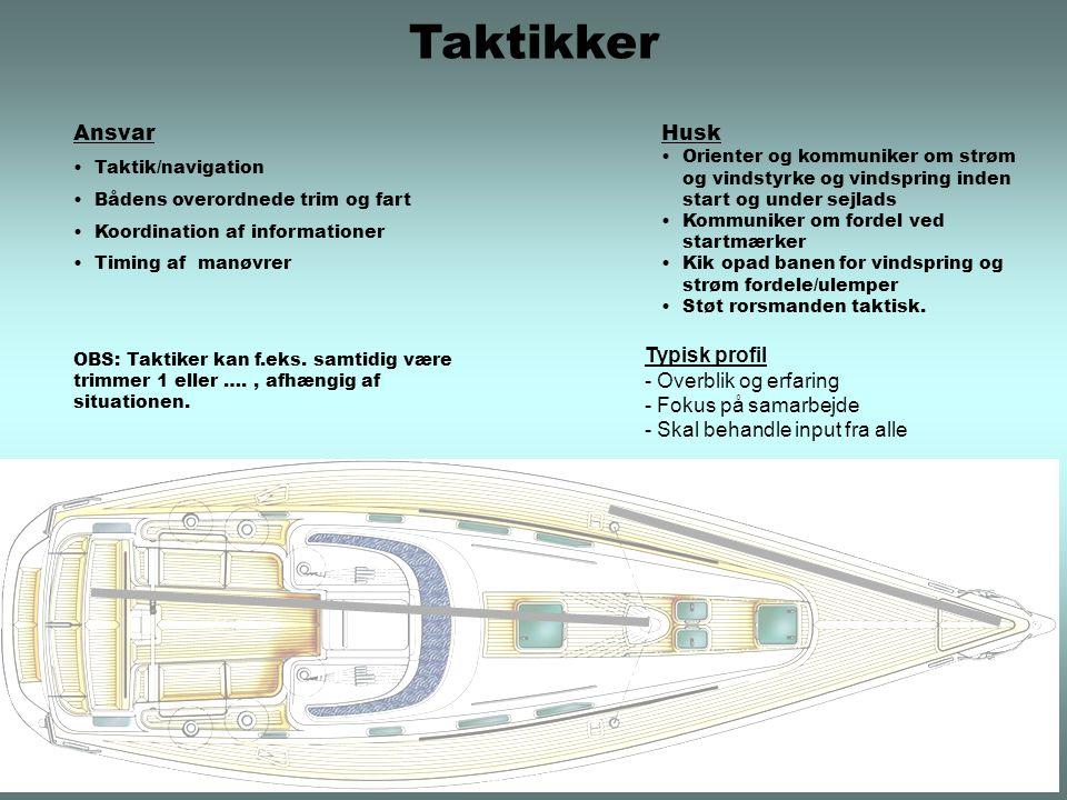 Ansvar Taktik/navigation Bådens overordnede trim og fart Koordination af informationer Timing af manøvrer OBS: Taktiker kan f.eks.