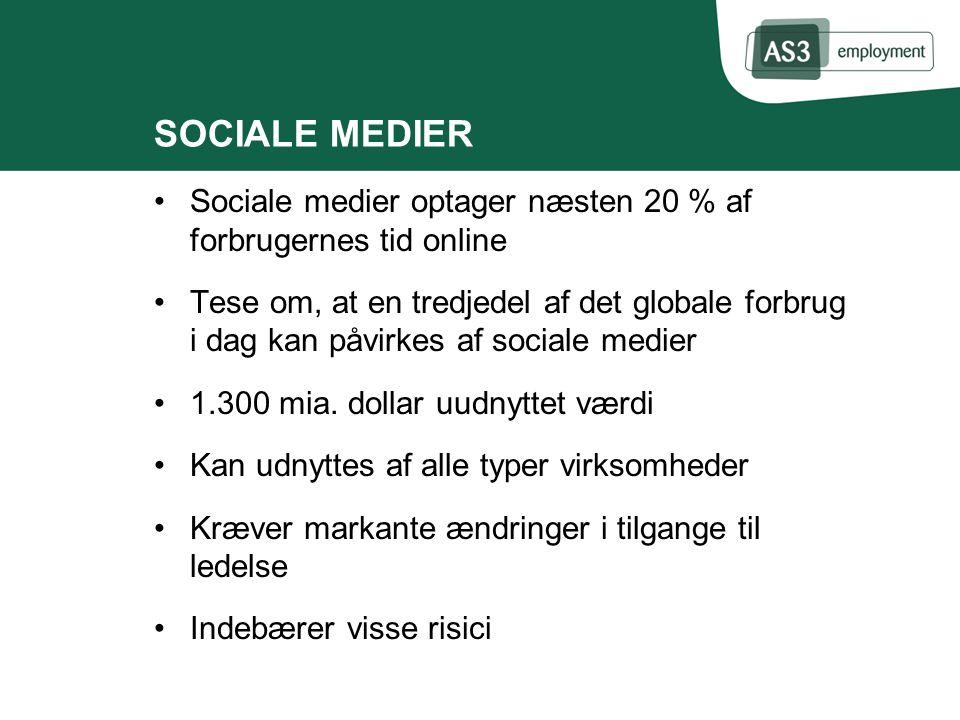 SOCIALE MEDIER Sociale medier optager næsten 20 % af forbrugernes tid online Tese om, at en tredjedel af det globale forbrug i dag kan påvirkes af sociale medier 1.300 mia.