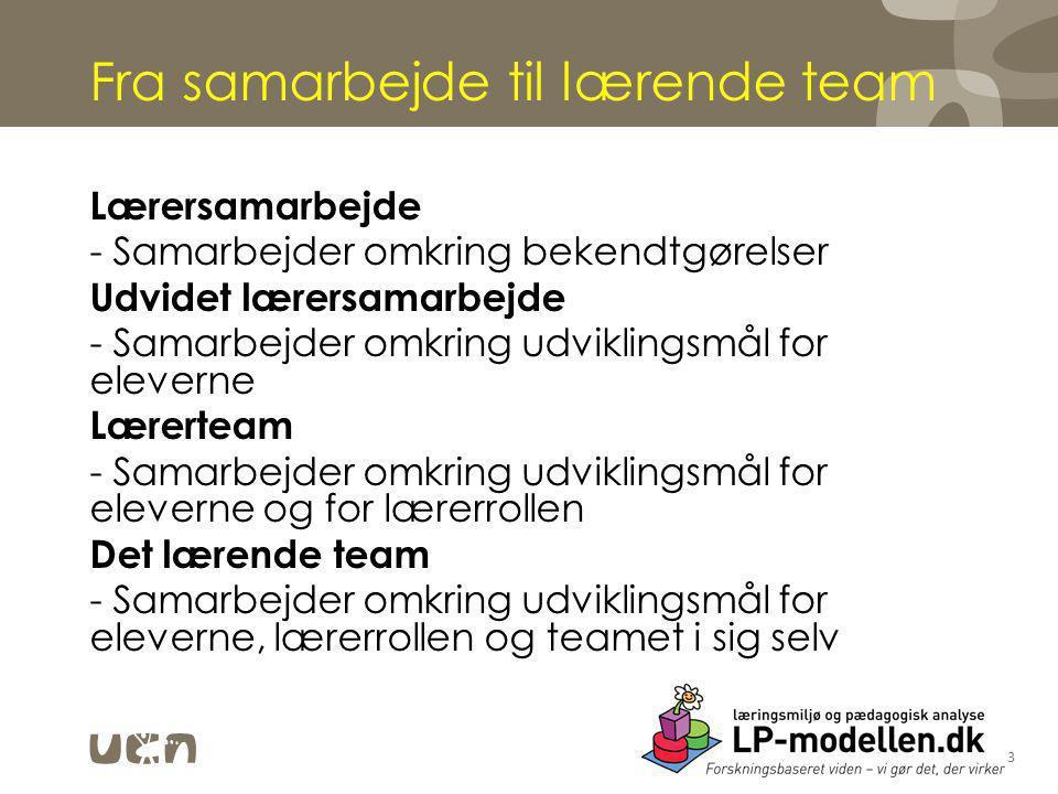 Fra samarbejde til lærende team Lærersamarbejde - Samarbejder omkring bekendtgørelser Udvidet lærersamarbejde - Samarbejder omkring udviklingsmål for eleverne Lærerteam - Samarbejder omkring udviklingsmål for eleverne og for lærerrollen Det lærende team - Samarbejder omkring udviklingsmål for eleverne, lærerrollen og teamet i sig selv 3