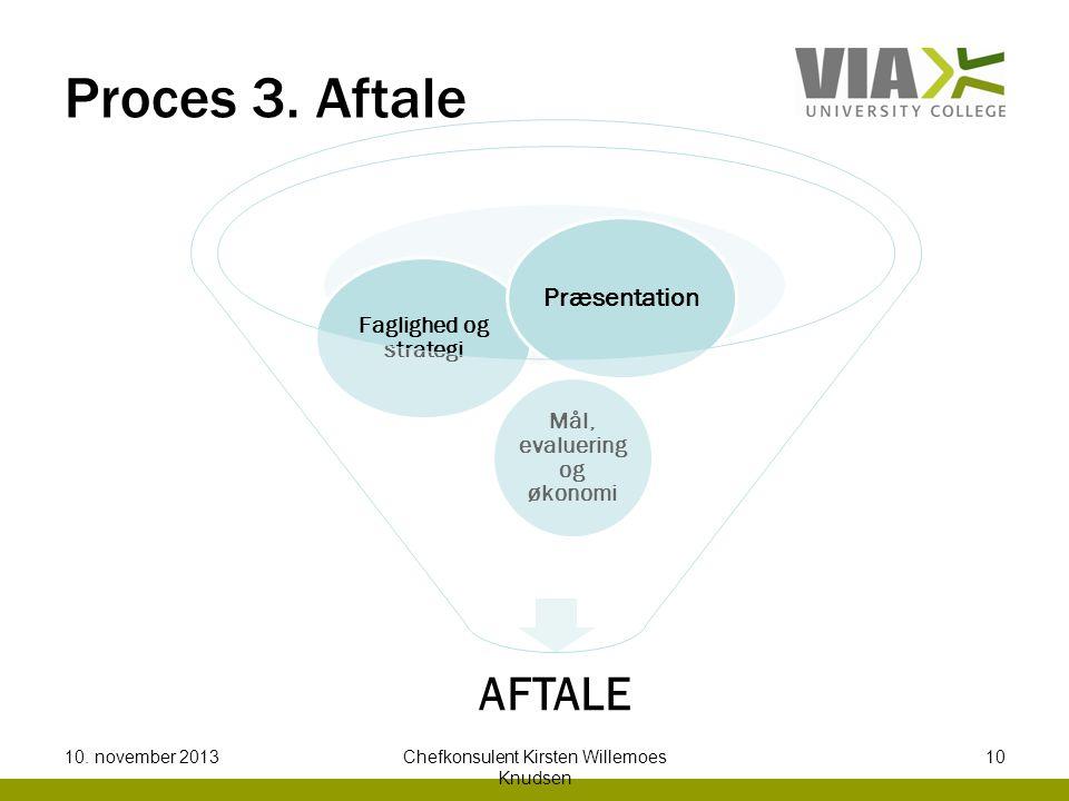 Proces 3. Aftale AFTALE Mål, evaluering og økonomi Faglighed og strategi Præsentation 10.