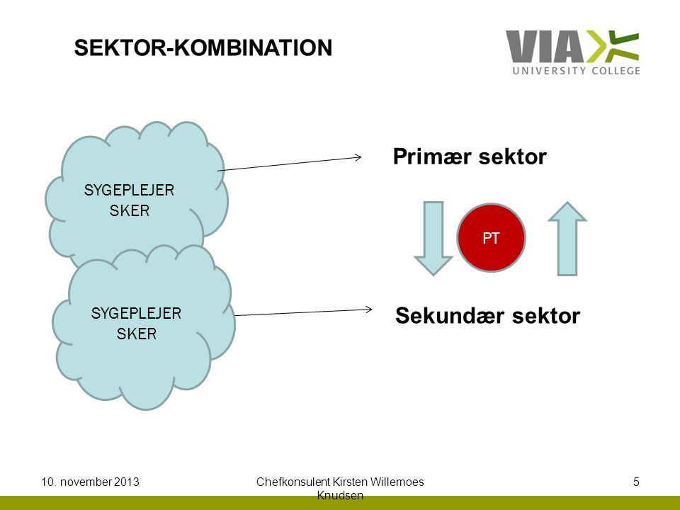 SYGEPLEJER SKER SYGEPLEJER SKER Primær sektor Sekundær sektor PT SEKTOR-KOMBINATION 10.