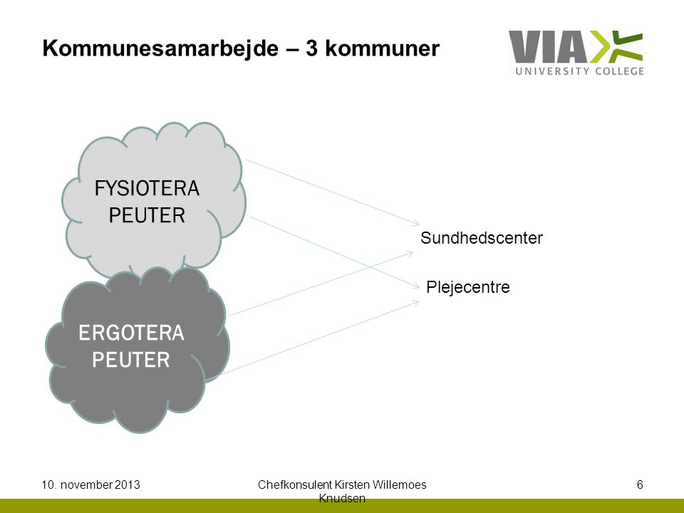FYSIOTERA PEUTER ERGOTERA PEUTER Sundhedscenter Plejecentre Kommunesamarbejde – 3 kommuner 10.