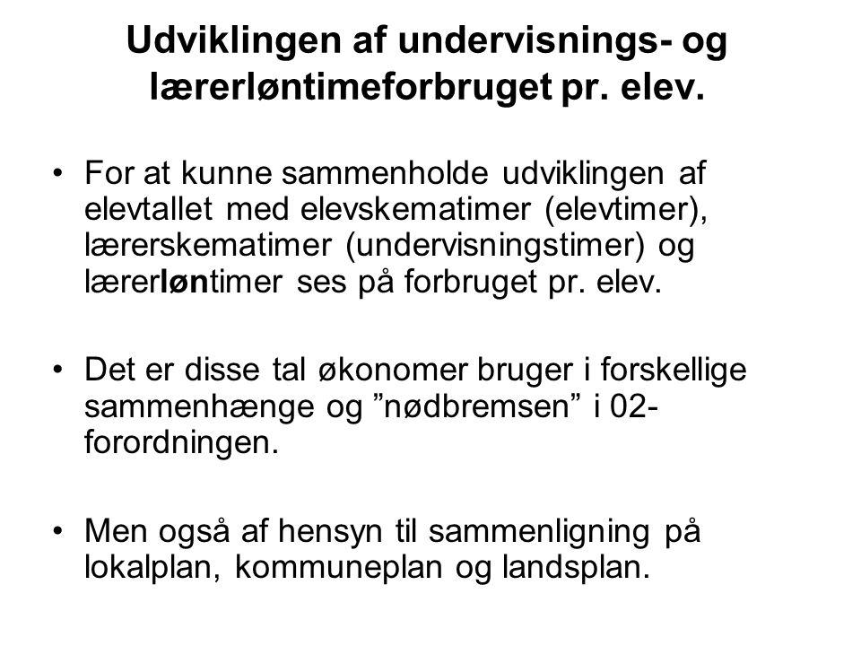 Udviklingen af undervisnings- og lærerløntimeforbruget pr.