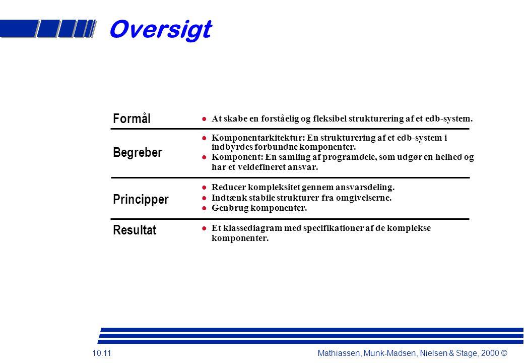 10.11 Mathiassen, Munk-Madsen, Nielsen & Stage, 2000 © Oversigt At skabe en forståelig og fleksibel strukturering af et edb-system.