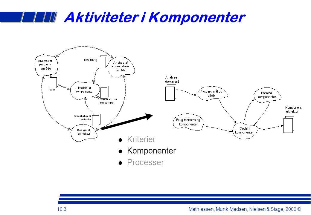 10.3 Mathiassen, Munk-Madsen, Nielsen & Stage, 2000 © Aktiviteter i Komponenter l Kriterier l Komponenter l Processer
