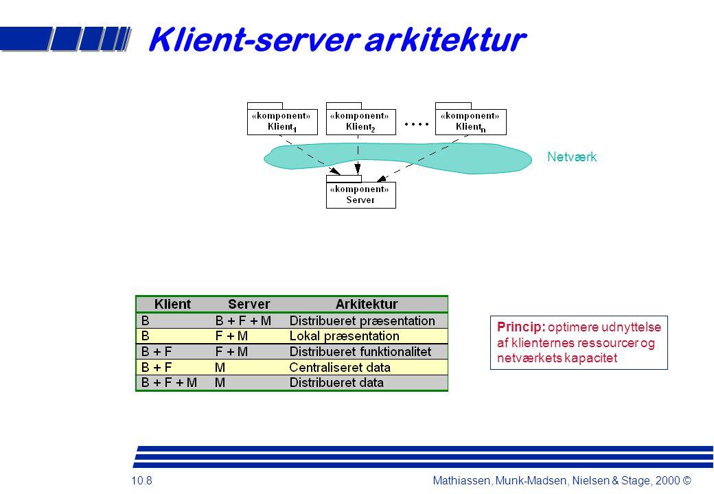 10.8 Mathiassen, Munk-Madsen, Nielsen & Stage, 2000 © Klient-server arkitektur Netværk Princip: optimere udnyttelse af klienternes ressourcer og netværkets kapacitet