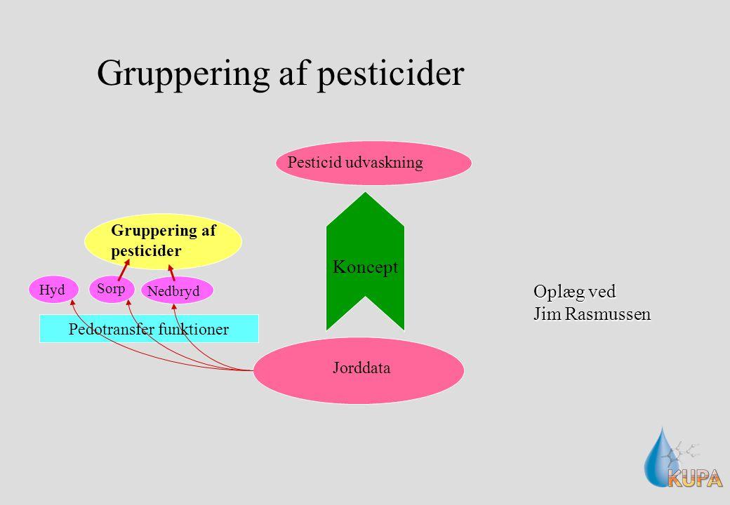 Gruppering af pesticider Pesticid udvaskning Jorddata Gruppering af pesticider Hyd Sorp Nedbryd Pedotransfer funktioner Koncept Oplæg ved Jim Rasmussen