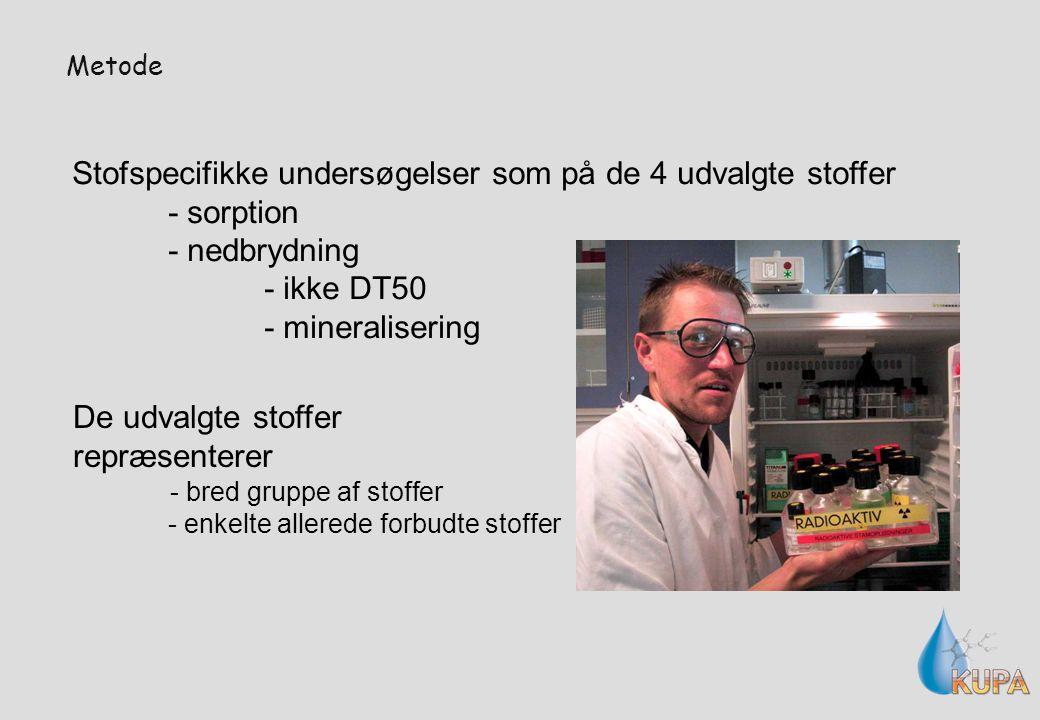 Metode Stofspecifikke undersøgelser som på de 4 udvalgte stoffer - sorption - nedbrydning - ikke DT50 - mineralisering De udvalgte stoffer repræsenterer - bred gruppe af stoffer - enkelte allerede forbudte stoffer