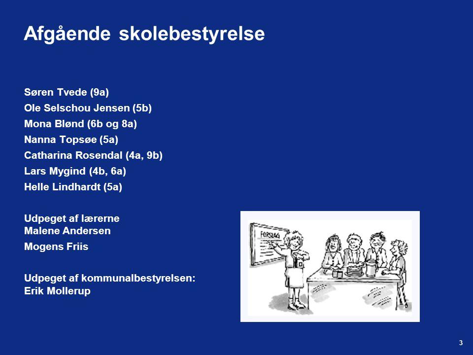 3 Afgående skolebestyrelse Søren Tvede (9a) Ole Selschou Jensen (5b) Mona Blønd (6b og 8a) Nanna Topsøe (5a) Catharina Rosendal (4a, 9b) Lars Mygind (4b, 6a) Helle Lindhardt (5a) Udpeget af lærerne Malene Andersen Mogens Friis Udpeget af kommunalbestyrelsen: Erik Mollerup