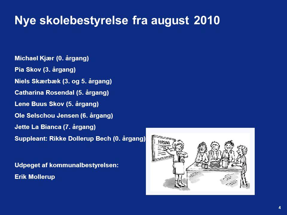 4 Nye skolebestyrelse fra august 2010 Michael Kjær (0.