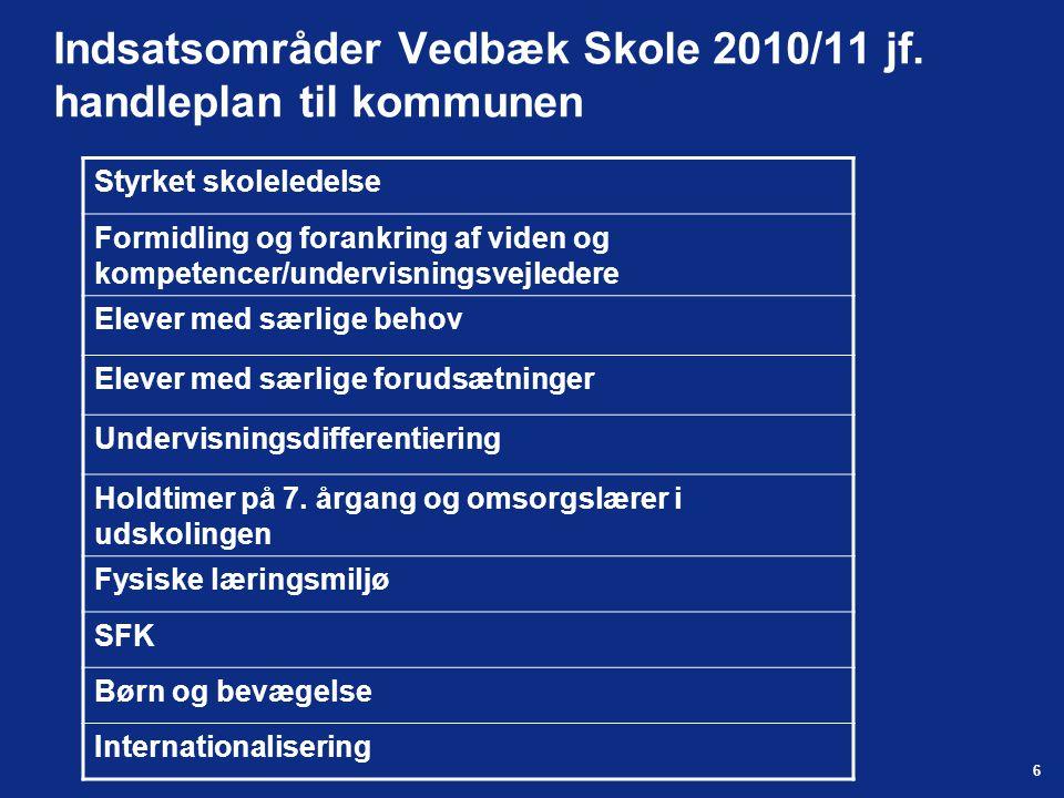 Indsatsområder Vedbæk Skole 2010/11 jf.