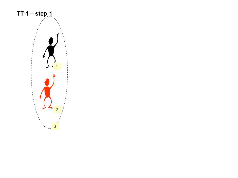 TT-1 – step 1 1 3 2