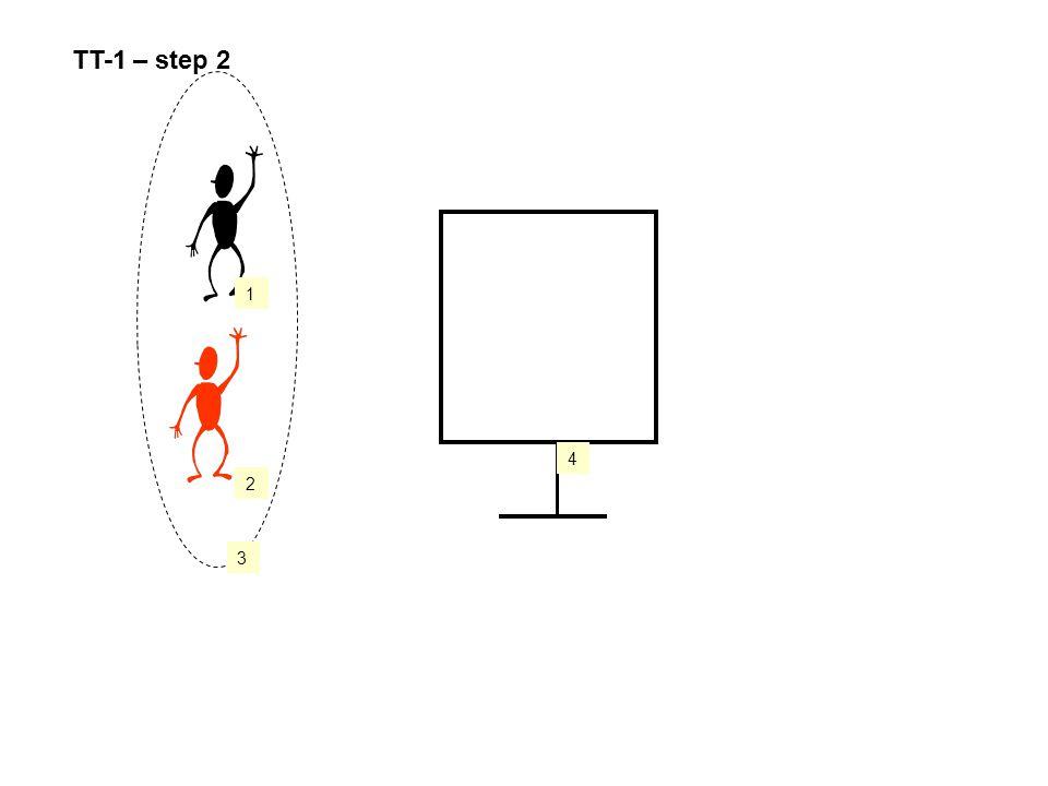 TT-1 1 3 2 4 TT-1 – step 2