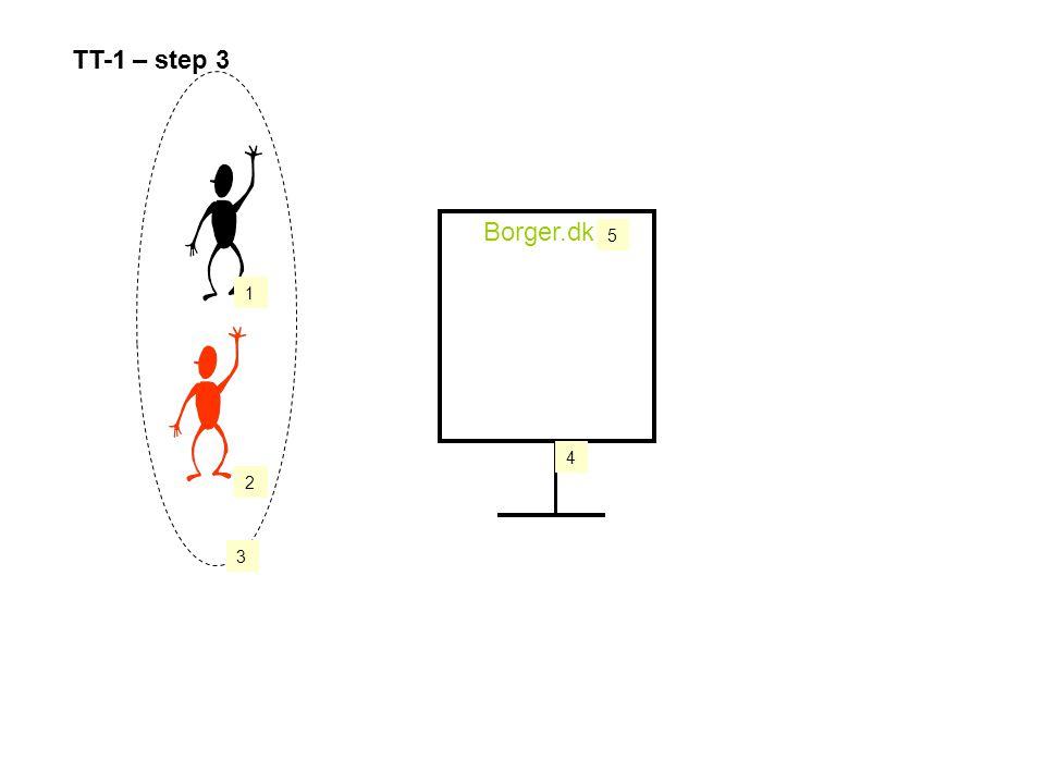 TT-1 1 3 2 4 Borger.dk 5 TT-1 – step 3